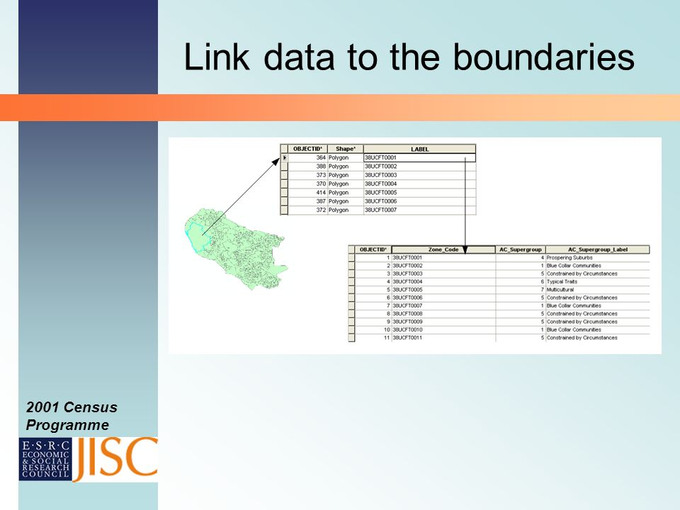 2001 Census Programme Link data to the boundaries