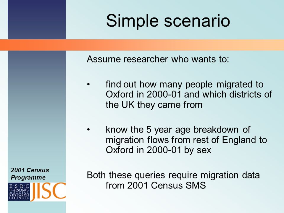2001 Census Programme Simple scenario Assume researcher who wants to: find out how many people migrated to Oxford in 2000-01 and which districts of the UK they came from know the 5 year age breakdown of migration flows from rest of England to Oxford in 2000-01 by sex Both these queries require migration data from 2001 Census SMS