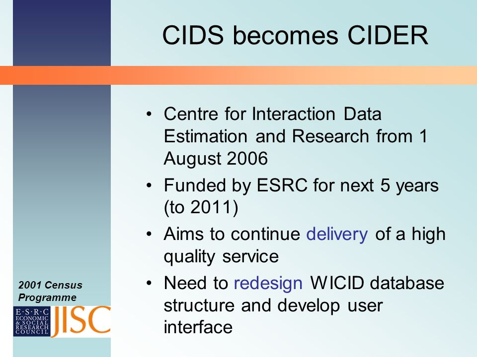 2001 Census Programme CIDS becomes CIDER Centre for Interaction Data Estimation and Research from 1 August 2006 Funded by ESRC for next 5 years (to 2011) Aims to continue delivery of a high quality service Need to redesign WICID database structure and develop user interface