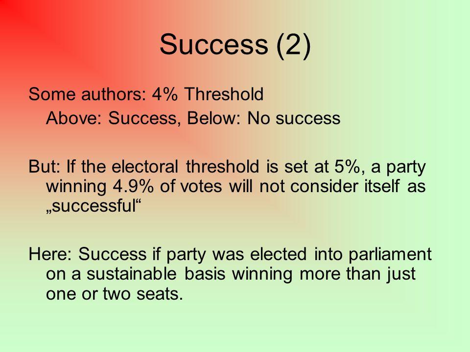 Success (3) Success = 1 Success = 0