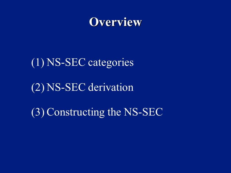 Overview (1)NS-SEC categories (2)NS-SEC derivation (3)Constructing the NS-SEC