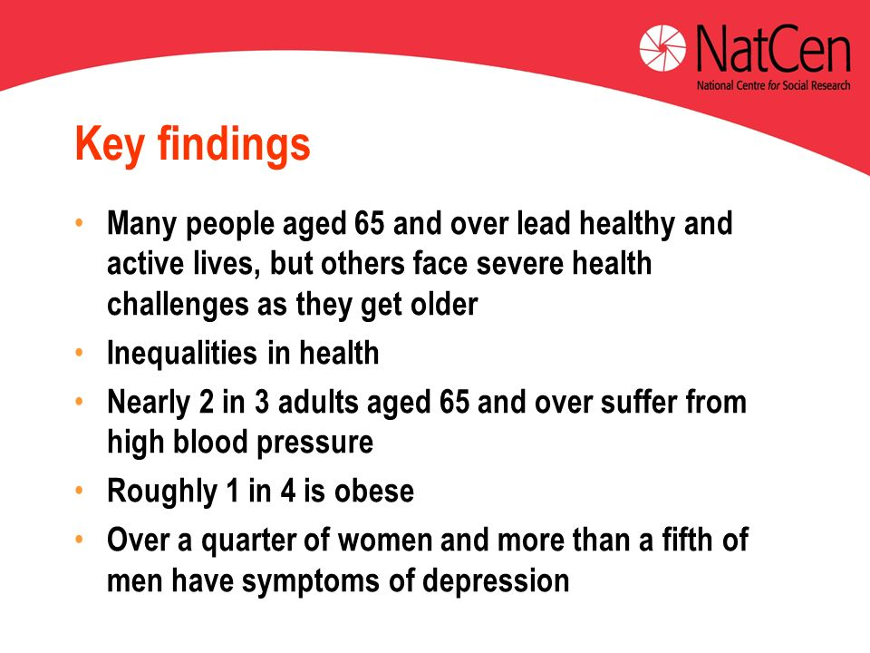 Key findings Many people aged 65 and over lead healthy and active lives, but others face severe health challenges as they get older Inequalities in health Nearly 2 in 3 adults aged 65 and over suffer from high blood pressure Roughly 1 in 4 is obese Over a quarter of women and more than a fifth of men have symptoms of depression