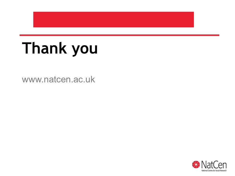 Thank you www.natcen.ac.uk