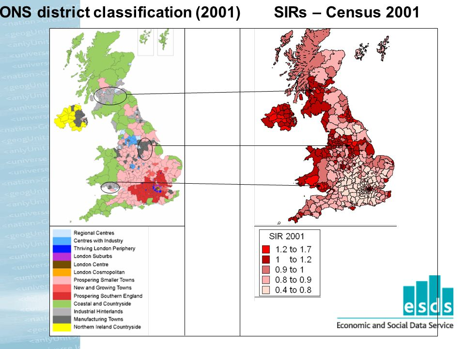 ONS district classification (2001)SIRs – Census 2001