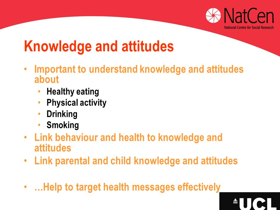 Knowledge and attitudes Important to understand knowledge and attitudes about Healthy eating Physical activity Drinking Smoking Link behaviour and hea