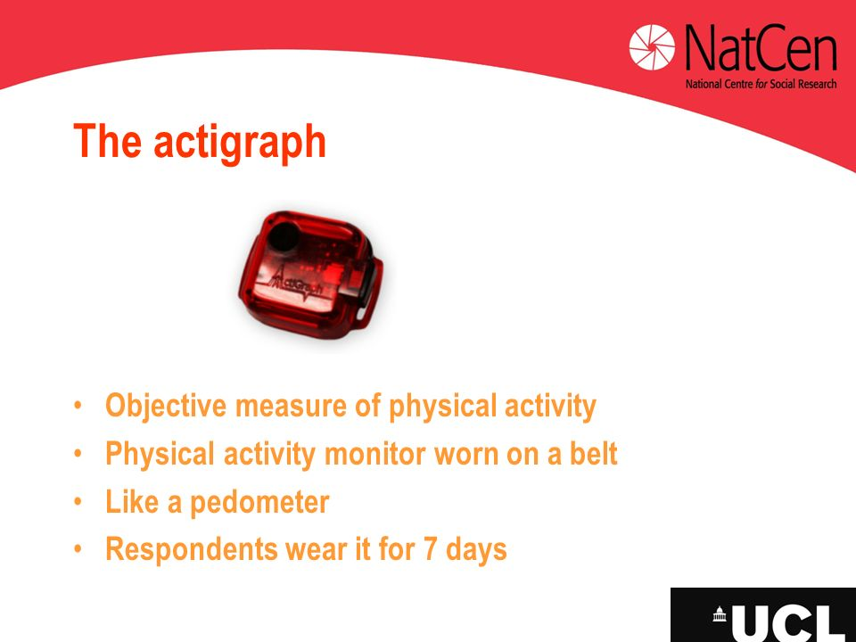 The actigraph Objective measure of physical activity Physical activity monitor worn on a belt Like a pedometer Respondents wear it for 7 days