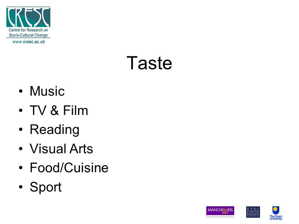 Taste Music TV & Film Reading Visual Arts Food/Cuisine Sport www.cresc.ac.uk
