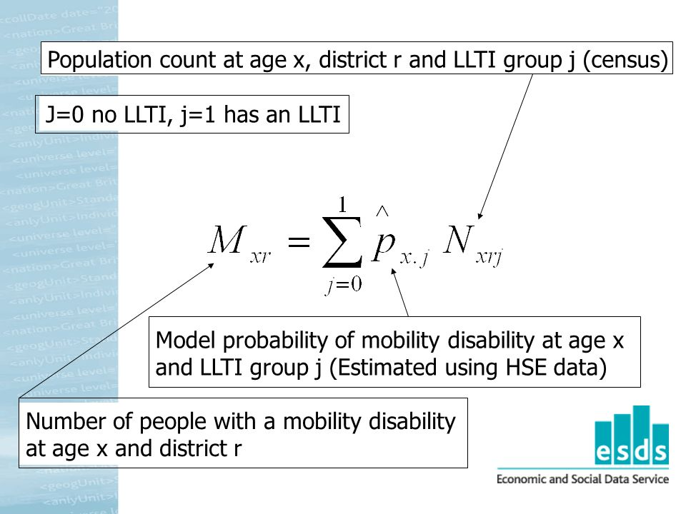Number of people with a mobility disability at age x and district r Population count at age x, district r and LLTI group j (census) Model probability of mobility disability at age x and LLTI group j (Estimated using HSE data) J=0 no LLTI, j=1 has an LLTI