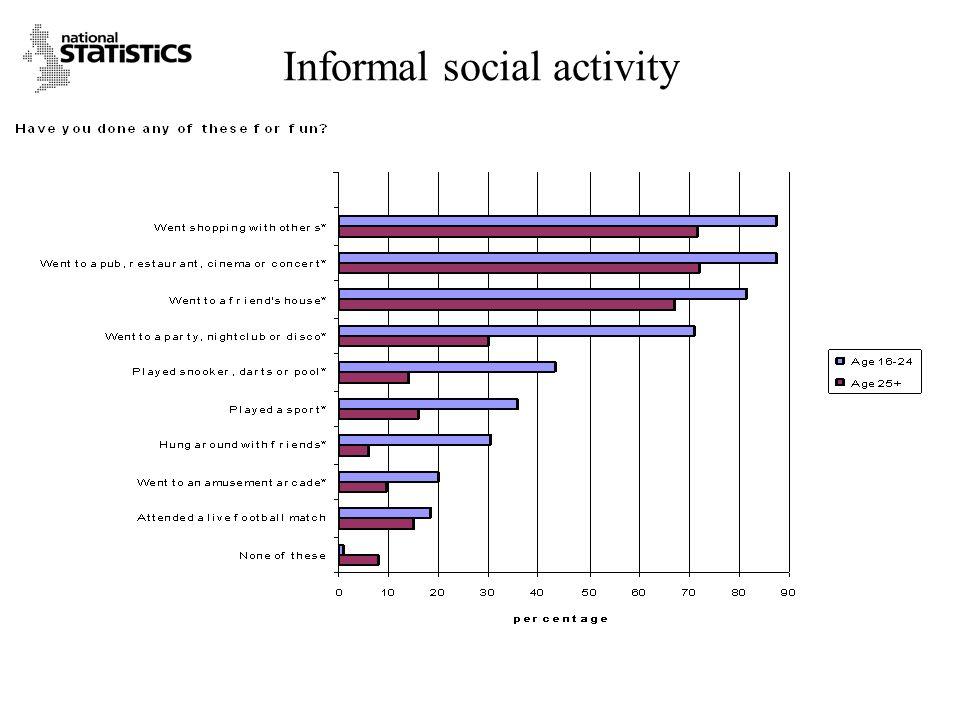 Informal social activity