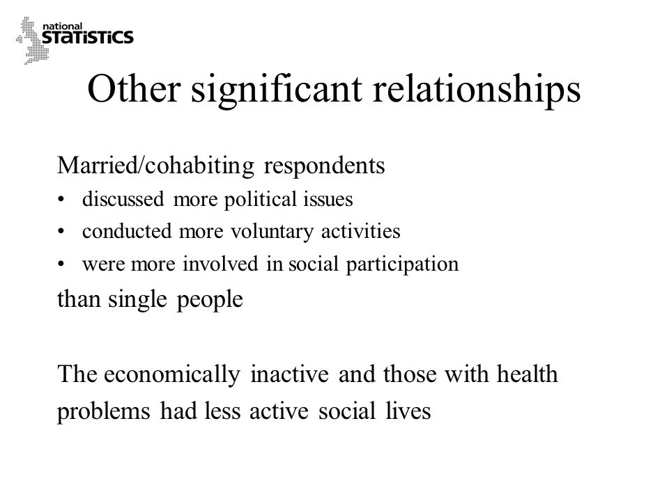 Other significant relationships Married/cohabiting respondents discussed more political issues conducted more voluntary activities were more involved in social participation than single people The economically inactive and those with health problems had less active social lives