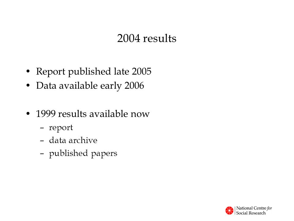 2004 results Report published late 2005 Data available early 2006 1999 results available now –report –data archive –published papers