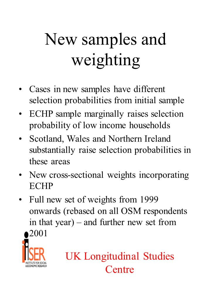 UK Longitudinal Studies Centre New samples and weighting Cases in new samples have different selection probabilities from initial sample ECHP sample marginally raises selection probability of low income households Scotland, Wales and Northern Ireland substantially raise selection probabilities in these areas New cross-sectional weights incorporating ECHP Full new set of weights from 1999 onwards (rebased on all OSM respondents in that year) – and further new set from 2001