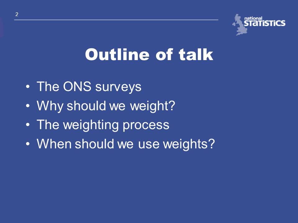 3 ONS social surveys Labour Force Survey (LFS) General Household Survey (GHS) Expenditure & Food Survey (EFS) Family Resources Survey (FRS) Omnibus Survey (OMN)