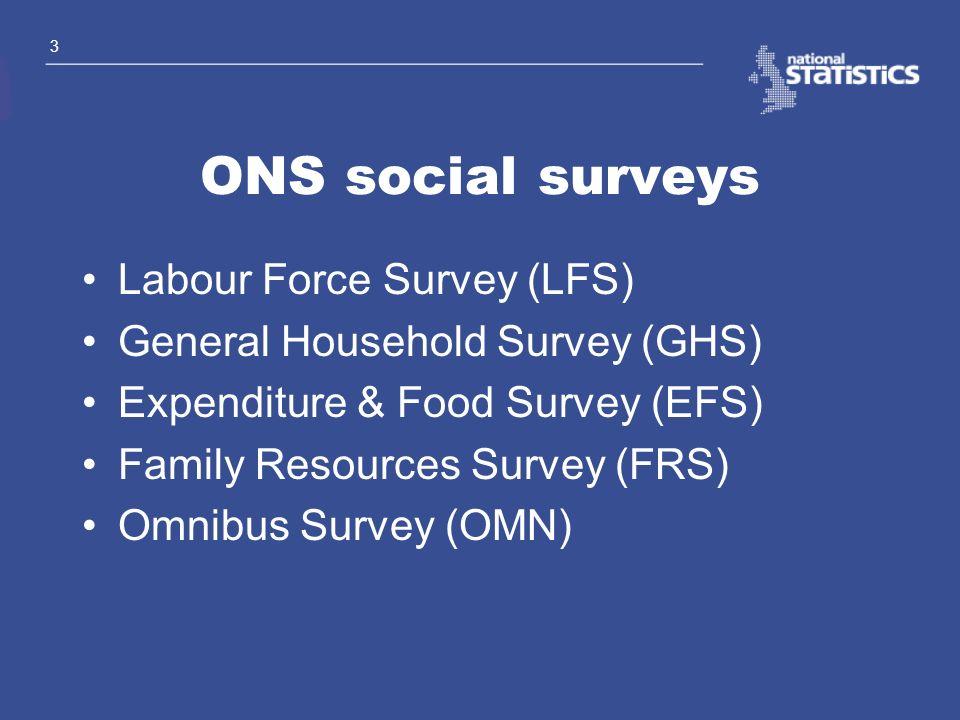 4 Labour Force Survey Quarterly panel survey (c.