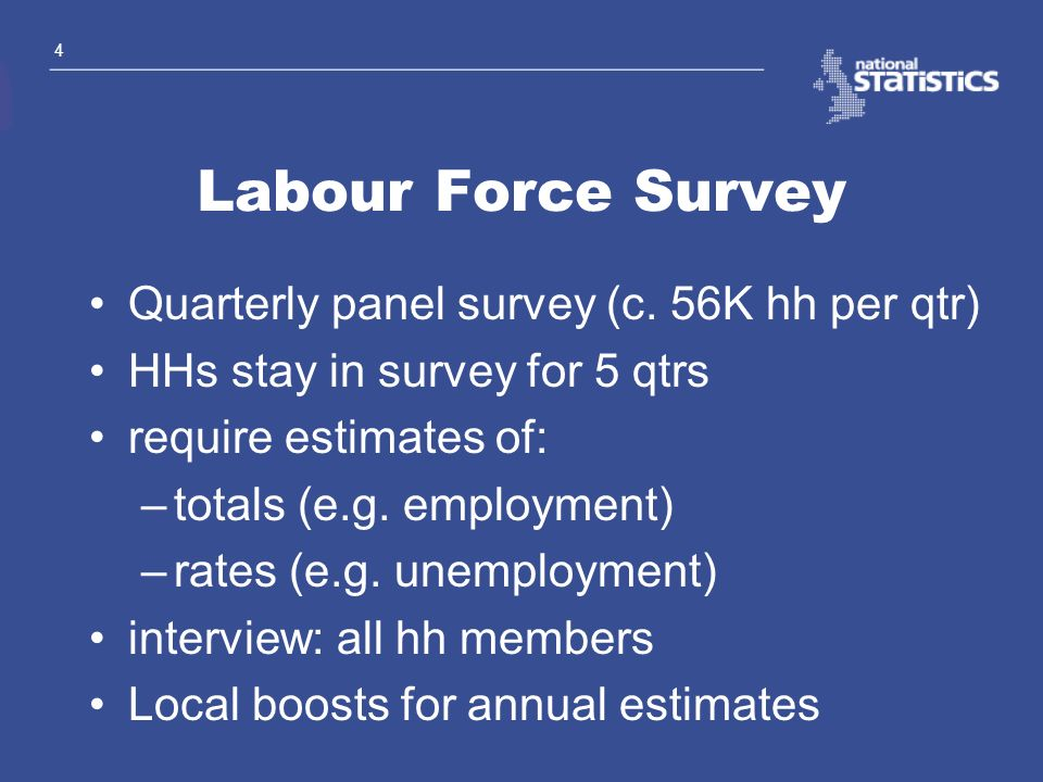 5 General Household Survey 9,000 hhs per annum housing, consumer durables, employment, health, family structure, pensions, education also ad hoc trailers, e.g.