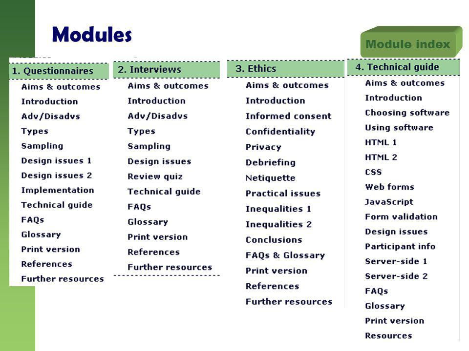 Modules Module index