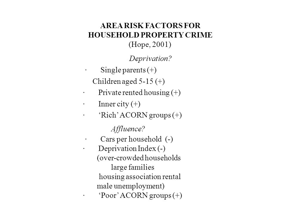 AREA RISK FACTORS FOR HOUSEHOLD PROPERTY CRIME (Hope, 2001) Deprivation? · Single parents (+) Children aged 5-15 (+) · Private rented housing (+) · In