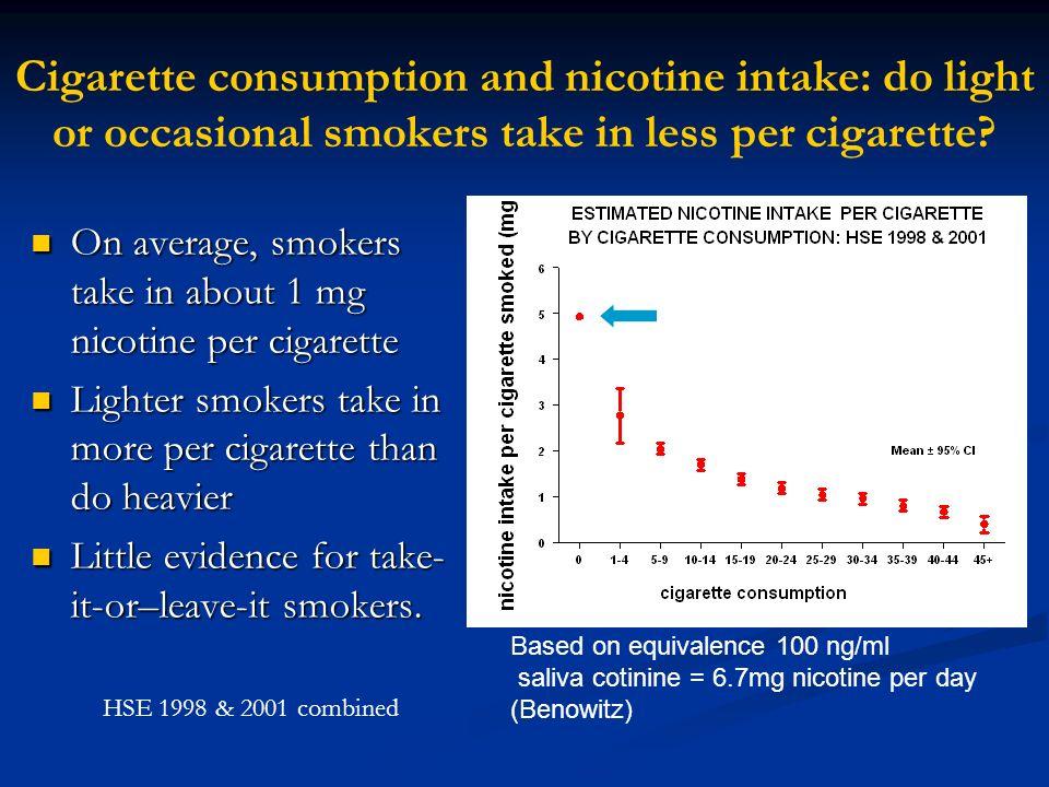 Product smoked and nicotine intake