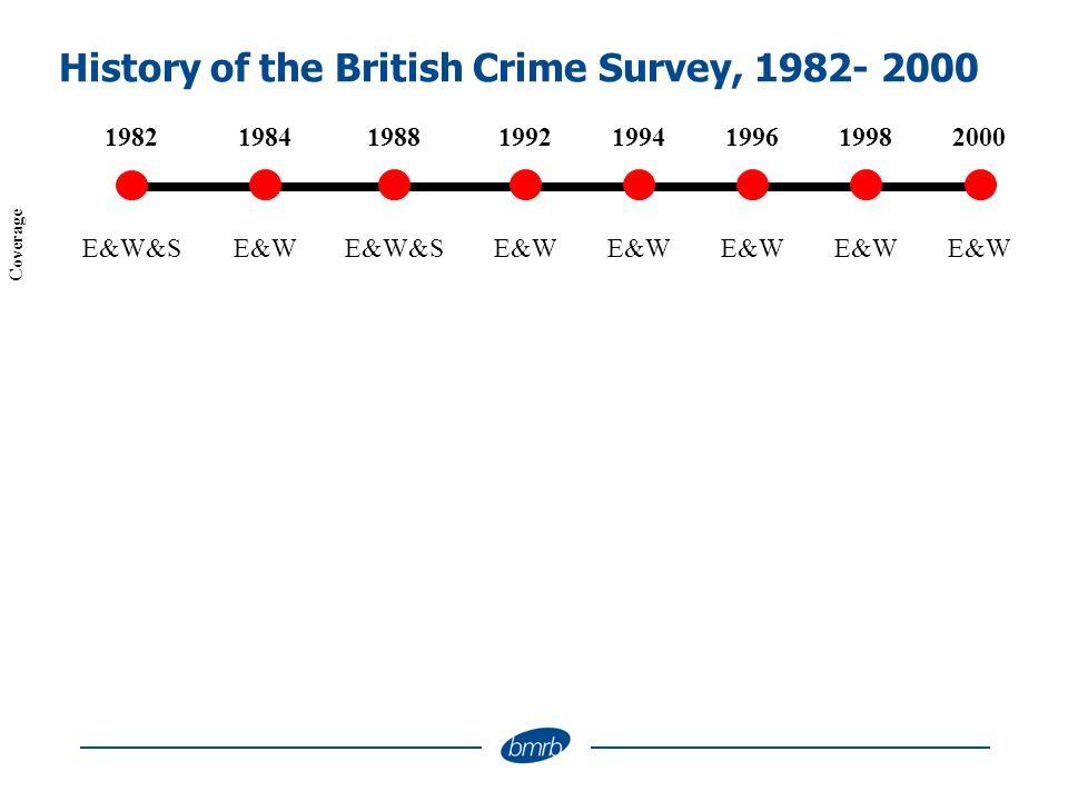 History of the British Crime Survey, 1982- 2000 199419821988 1984 1992199819962000 E&WE&W&S E&W Coverage