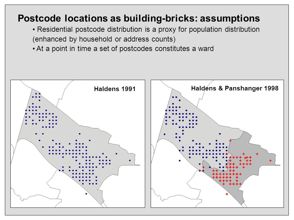 Postcode locations as building-bricks: assumptions Residential postcode distribution is a proxy for population distribution (enhanced by household or address counts) At a point in time a set of postcodes constitutes a ward Haldens 1991 Haldens & Panshanger 1998