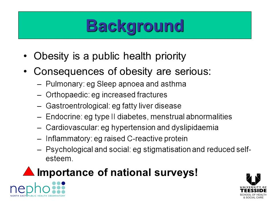 Background Obesity is a public health priority Consequences of obesity are serious: –Pulmonary: eg Sleep apnoea and asthma –Orthopaedic: eg increased fractures –Gastroentrological: eg fatty liver disease –Endocrine: eg type II diabetes, menstrual abnormalities –Cardiovascular: eg hypertension and dyslipidaemia –Inflammatory: eg raised C-reactive protein –Psychological and social: eg stigmatisation and reduced self- esteem.