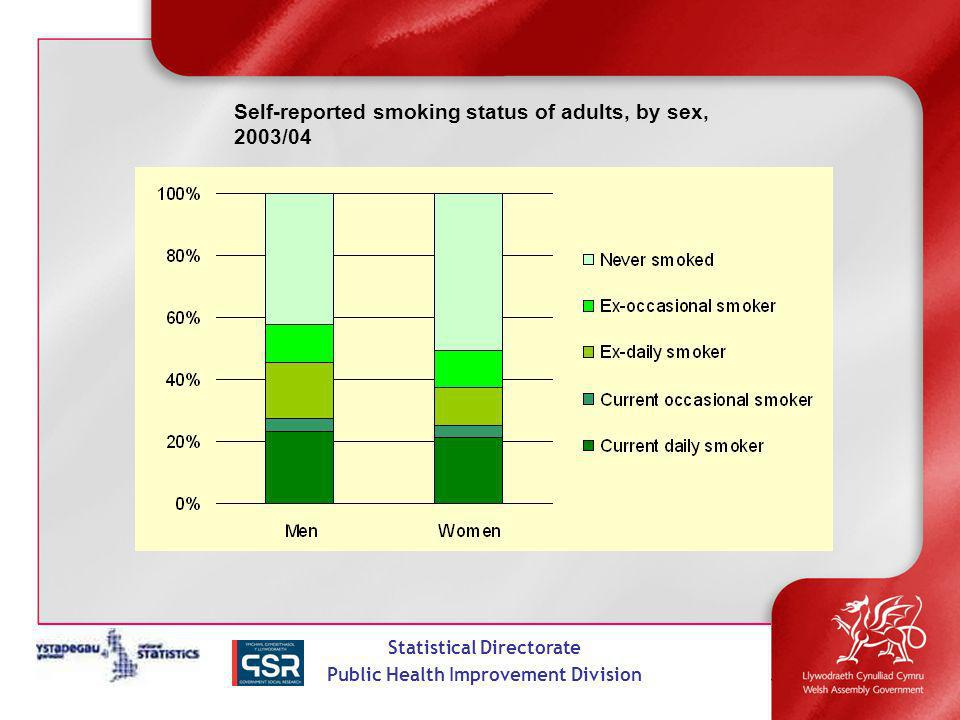 Statistical Directorate Public Health Improvement Division Self-reported smoking status of adults, by sex, 2003/04