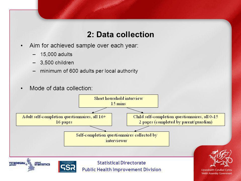 Statistical Directorate Public Health Improvement Division 3.