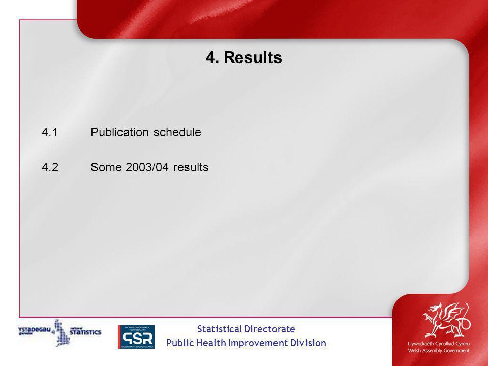 Statistical Directorate Public Health Improvement Division 4.