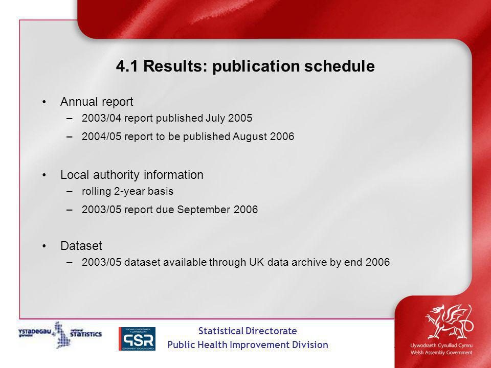 Statistical Directorate Public Health Improvement Division 4.1 Results: publication schedule Annual report –2003/04 report published July 2005 –2004/05 report to be published August 2006 Local authority information –rolling 2-year basis –2003/05 report due September 2006 Dataset –2003/05 dataset available through UK data archive by end 2006