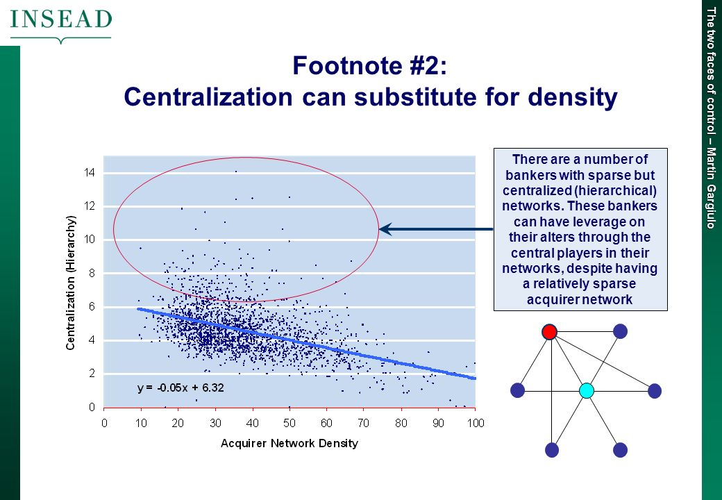 The two faces of control – Martin Gargiulo Footnote #2: Centralization can substitute for density There are a number of bankers with sparse but centralized (hierarchical) networks.