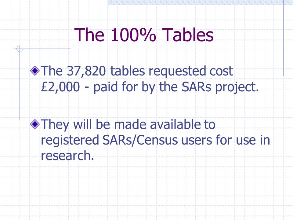 The 100% Tables The 37,820 tables requested cost £2,000 - paid for by the SARs project.