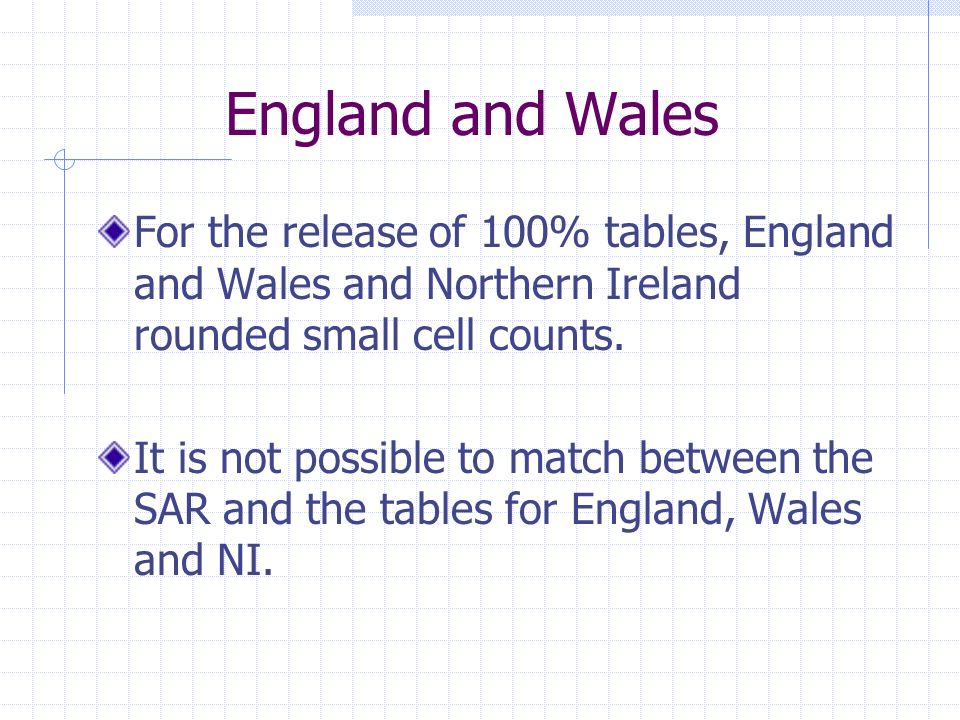 England and Wales For the release of 100% tables, England and Wales and Northern Ireland rounded small cell counts.