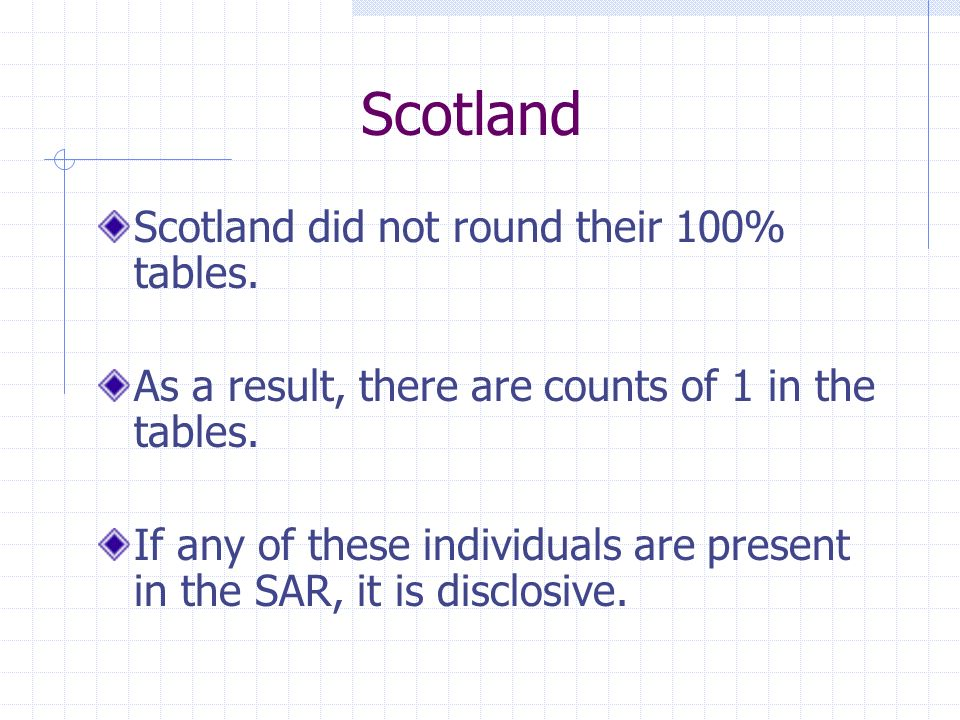 Scotland Scotland did not round their 100% tables.