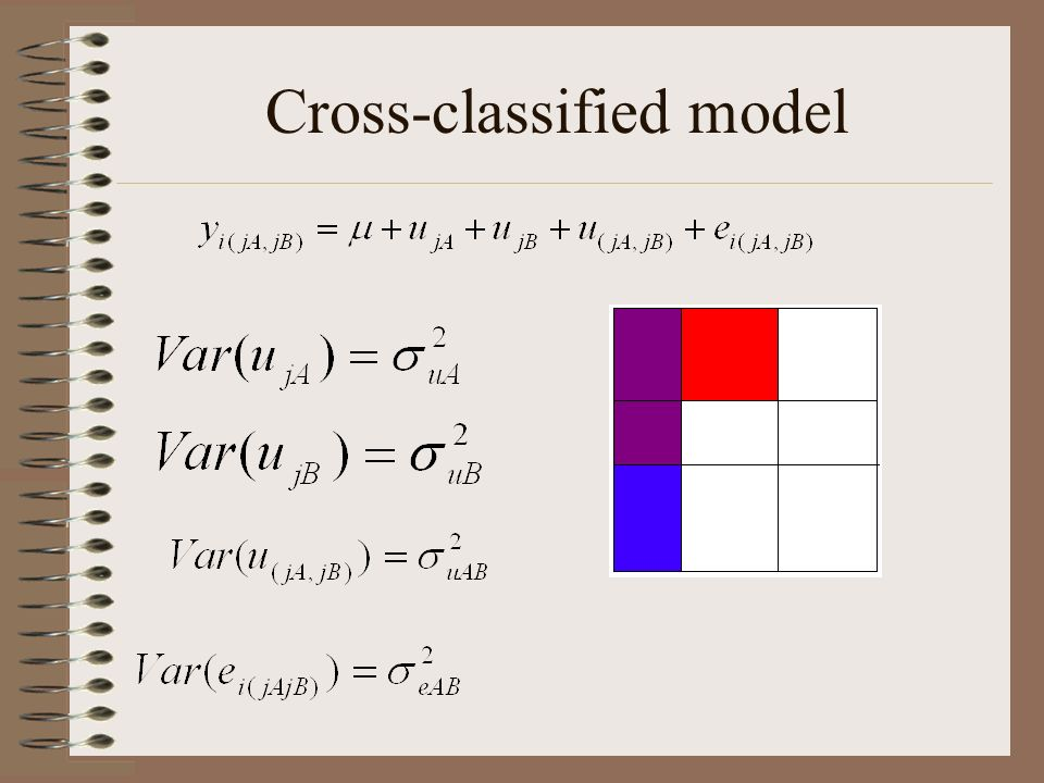 Cross-classified model