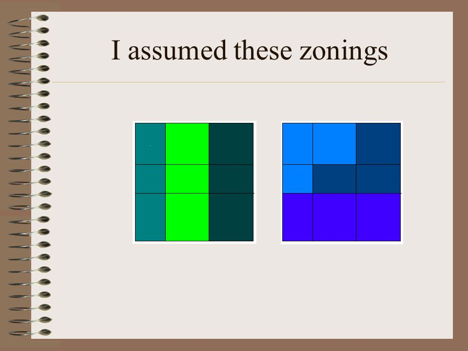I assumed these zonings