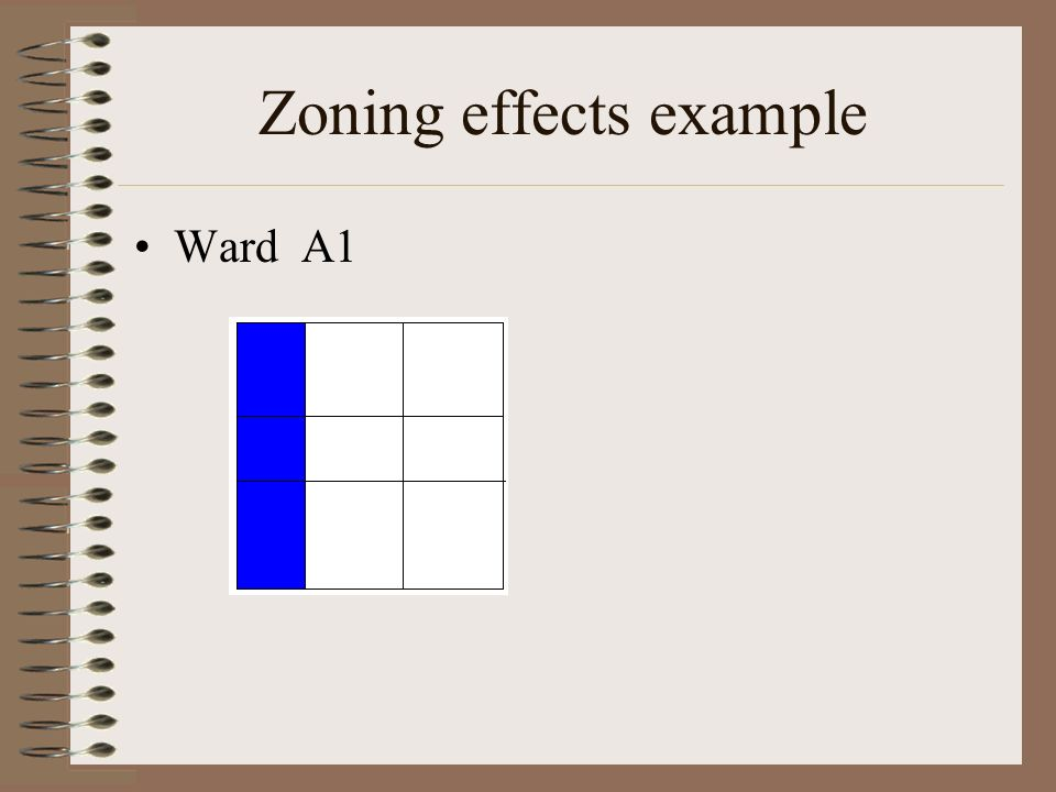 Zoning effects example Ward B1