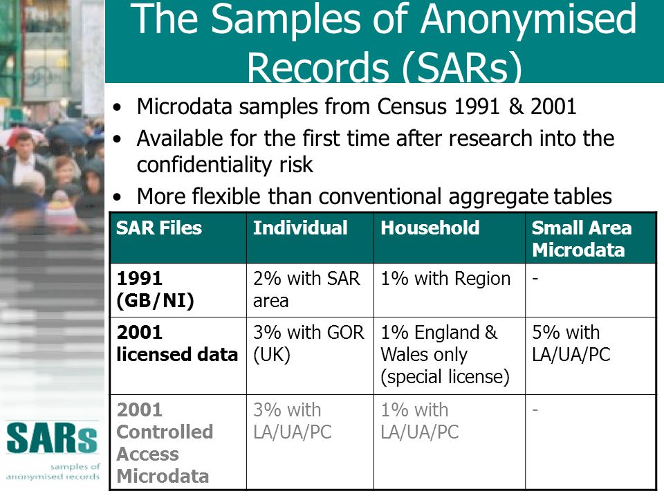 The Samples of Anonymised Records (SARs) Microdata samples from Census 1991 & 2001 Available for the first time after research into the confidentiality risk More flexible than conventional aggregate tables SAR FilesIndividualHouseholdSmall Area Microdata 1991 (GB/NI) 2% with SAR area 1% with Region- 2001 licensed data 3% with GOR (UK) 1% England & Wales only (special license) 5% with LA/UA/PC 2001 Controlled Access Microdata 3% with LA/UA/PC 1% with LA/UA/PC -