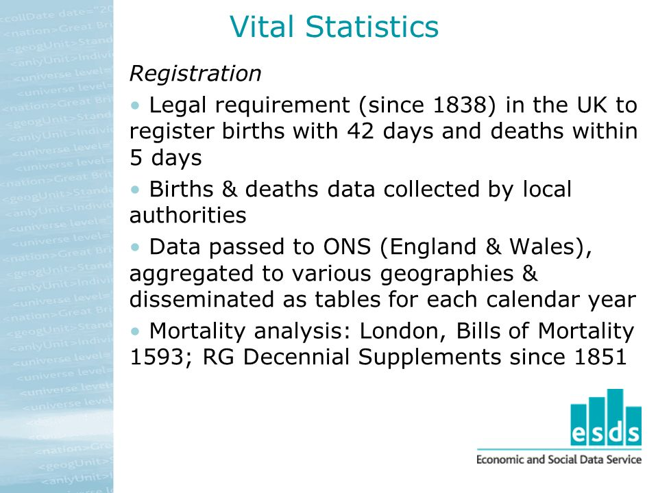 Vital Statistics Registration Legal requirement (since 1838) in the UK to register births with 42 days and deaths within 5 days Births & deaths data collected by local authorities Data passed to ONS (England & Wales), aggregated to various geographies & disseminated as tables for each calendar year Mortality analysis: London, Bills of Mortality 1593; RG Decennial Supplements since 1851