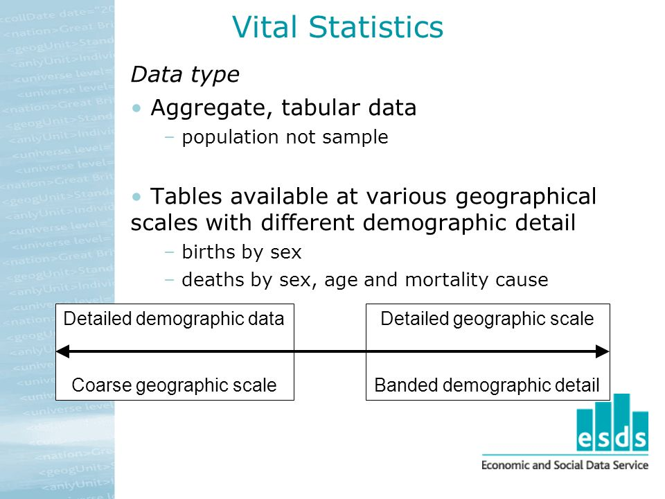 Vital Statistics Data type Aggregate, tabular data – population not sample Tables available at various geographical scales with different demographic detail – births by sex – deaths by sex, age and mortality cause Detailed demographic data Coarse geographic scale Detailed geographic scale Banded demographic detail