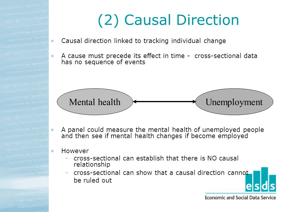 (2) Causal Direction Causal direction linked to tracking individual change A cause must precede its effect in time - cross-sectional data has no sequence of events A panel could measure the mental health of unemployed people and then see if mental health changes if become employed However –cross-sectional can establish that there is NO causal relationship –cross-sectional can show that a causal direction cannot be ruled out Mental healthUnemployment