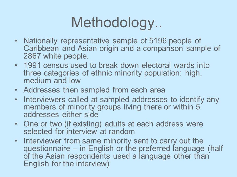 Methodology..