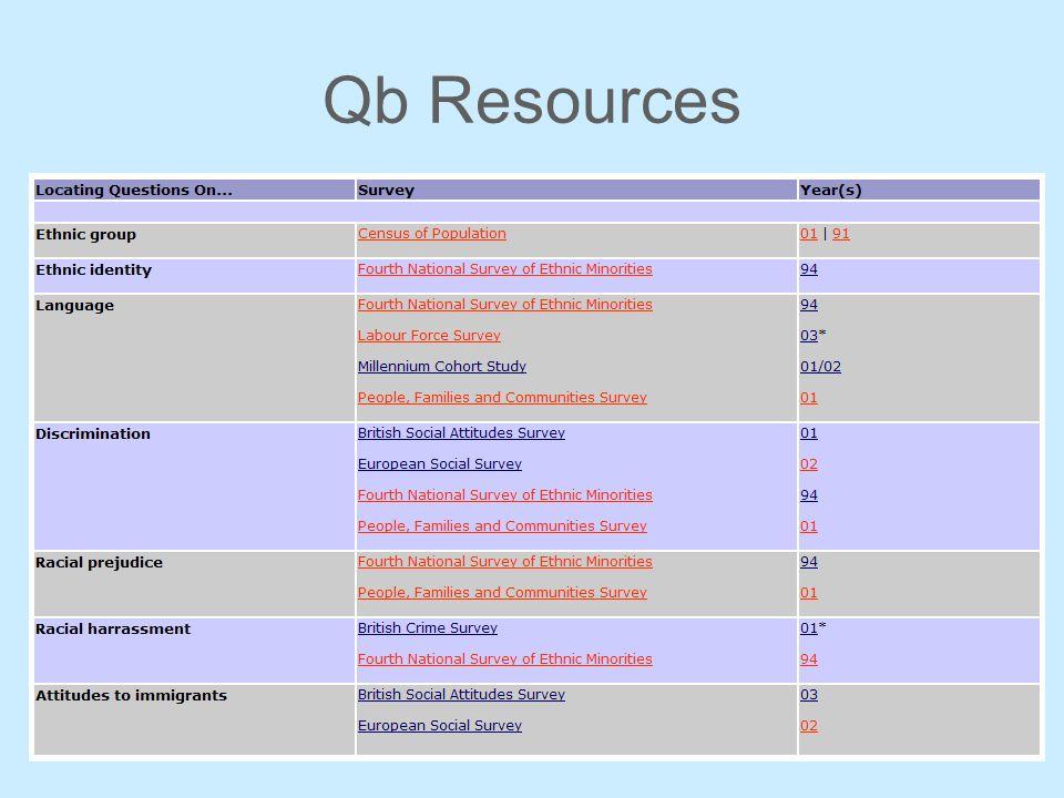 Qb Resources