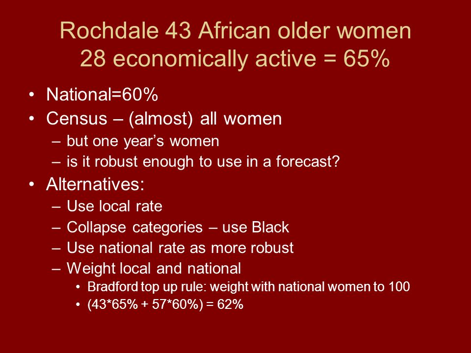 Rochdale 43 African older women 28 economically active = 65% National=60% Is 65% a Rochdale feature, or is it sampling error.