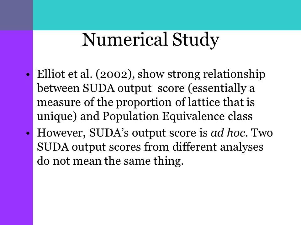 Numerical Study Elliot et al.