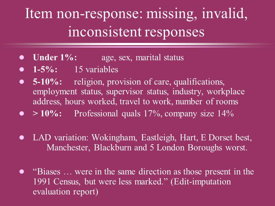 Item non-response: missing, invalid, inconsistent responses l Under 1%: age, sex, marital status l 1-5%: 15 variables l 5-10%: religion, provision of