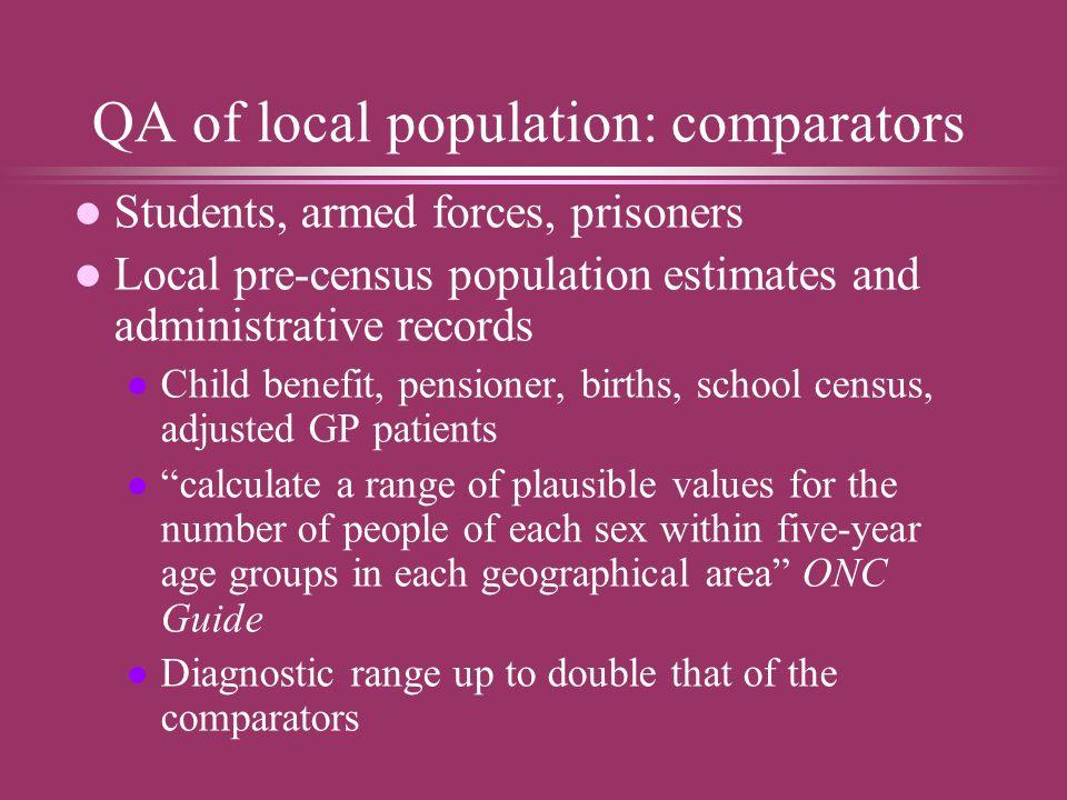 QA of local population: comparators l Students, armed forces, prisoners l Local pre-census population estimates and administrative records l Child ben