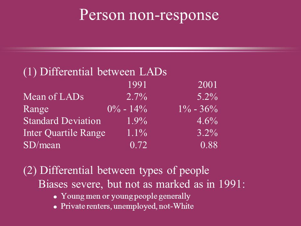 Person non-response (1) Differential between LADs Mean of LADs2.7%5.2% Range0% - 14%1% - 36% Standard Deviation1.9%4.6% Inter Quartile Range1.1%3.2% SD/mean (2) Differential between types of people Biases severe, but not as marked as in 1991: l Young men or young people generally l Private renters, unemployed, not-White