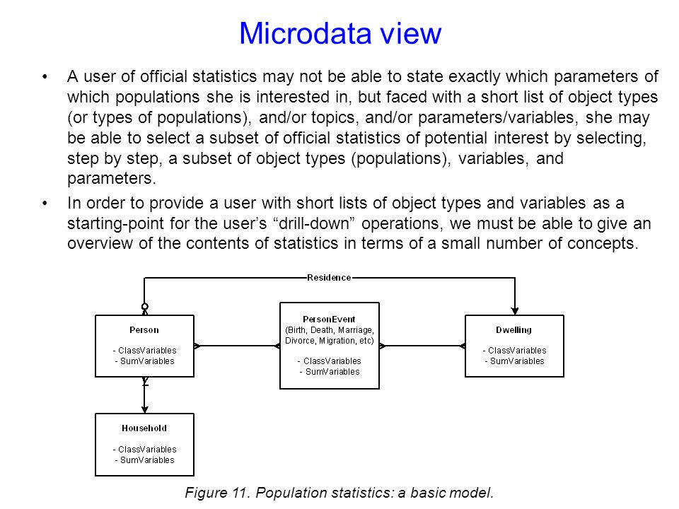 Microdata view A user of official statistics may not be able to state exactly which parameters of which populations she is interested in, but faced wi
