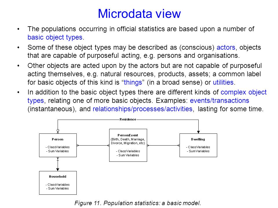 Microdata view The populations occurring in official statistics are based upon a number of basic object types. Some of these object types may be descr