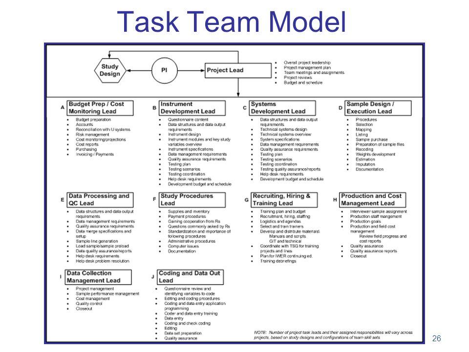 Task Team Model 26
